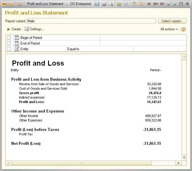 Profit and loss from business zrom free profit and loss statement template example with blue accmission Image collections